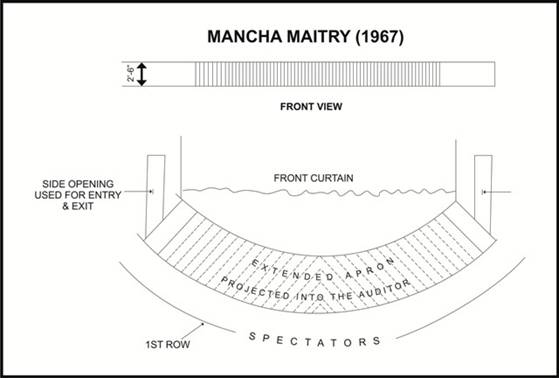 Mancha Maitry.jpg